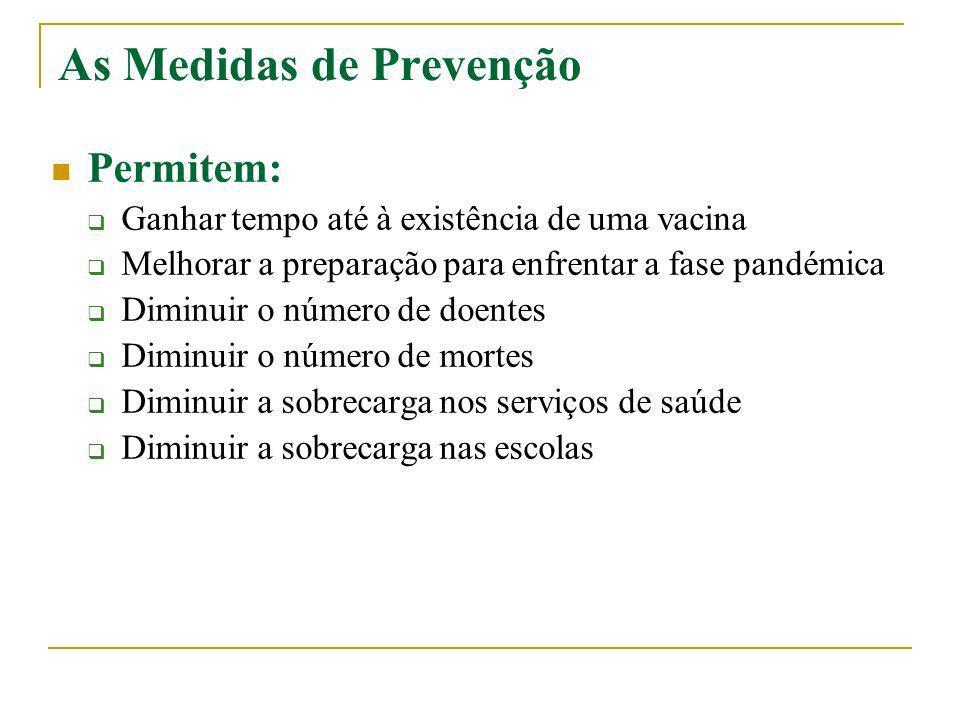 As Medidas de Prevenção