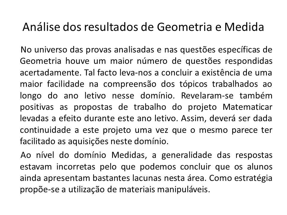 Análise dos resultados de Geometria e Medida