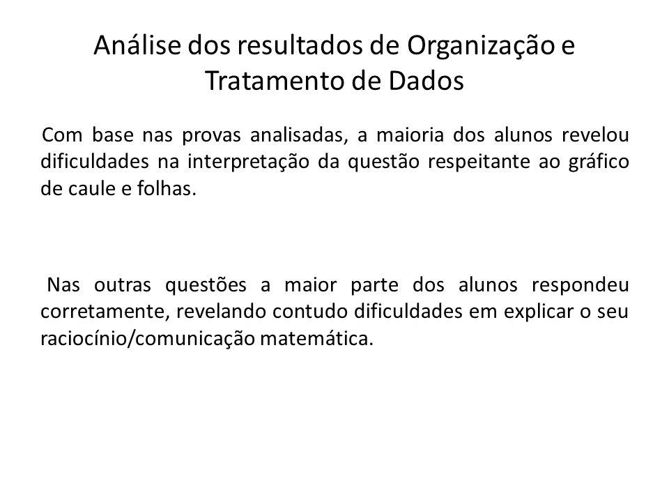 Análise dos resultados de Organização e Tratamento de Dados