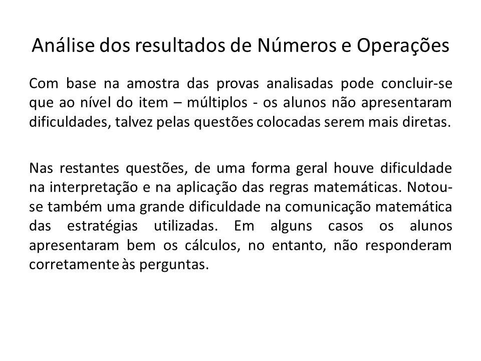 Análise dos resultados de Números e Operações