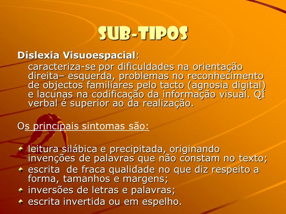 Sub-tipos Dislexia Visuoespacial: