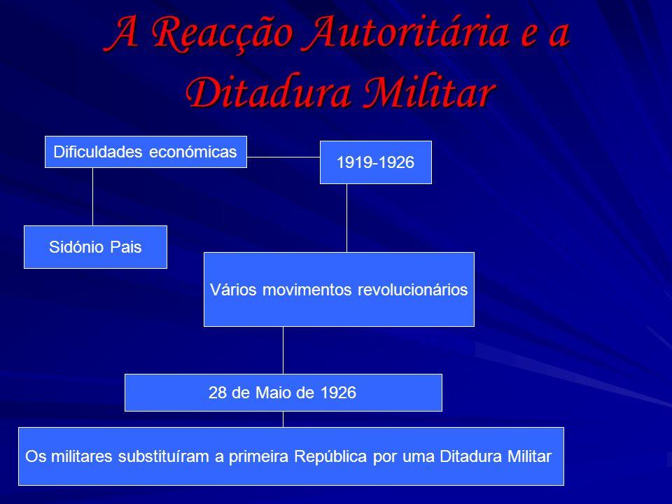 A Reacção Autoritária e a Ditadura Militar