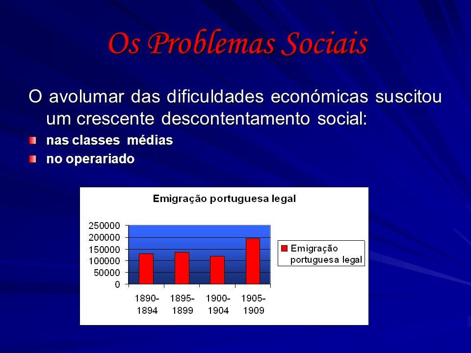 Os Problemas Sociais O avolumar das dificuldades económicas suscitou um crescente descontentamento social: