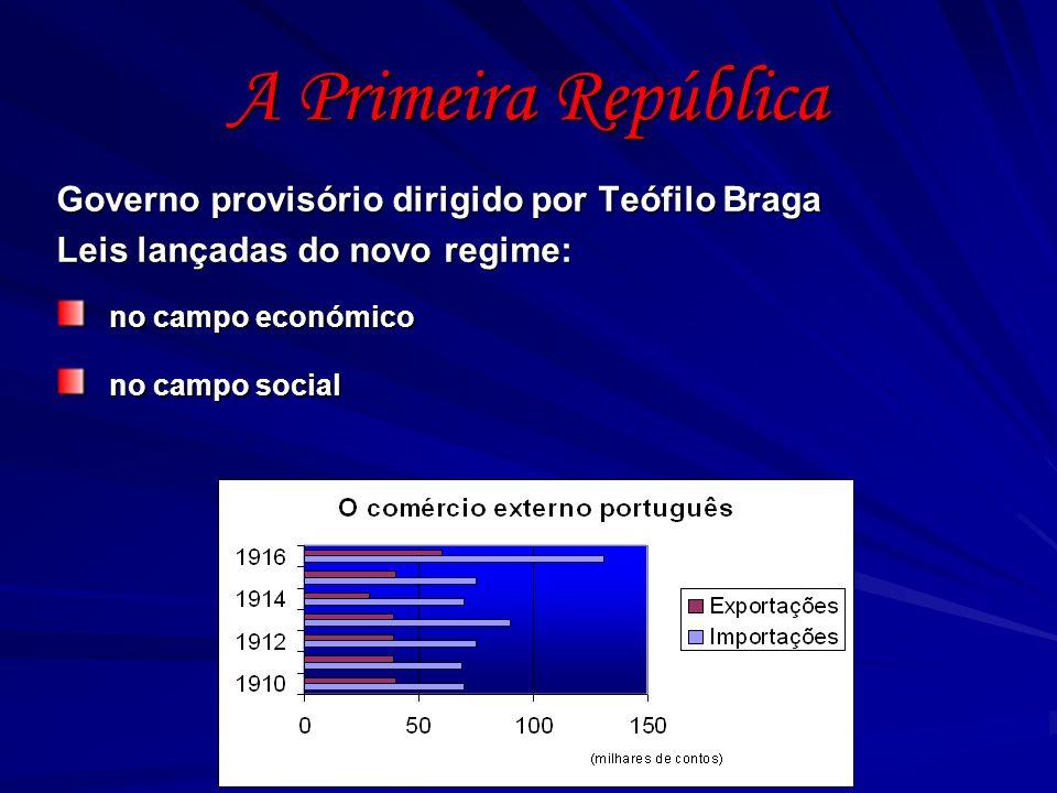 A Primeira República no campo económico no campo social