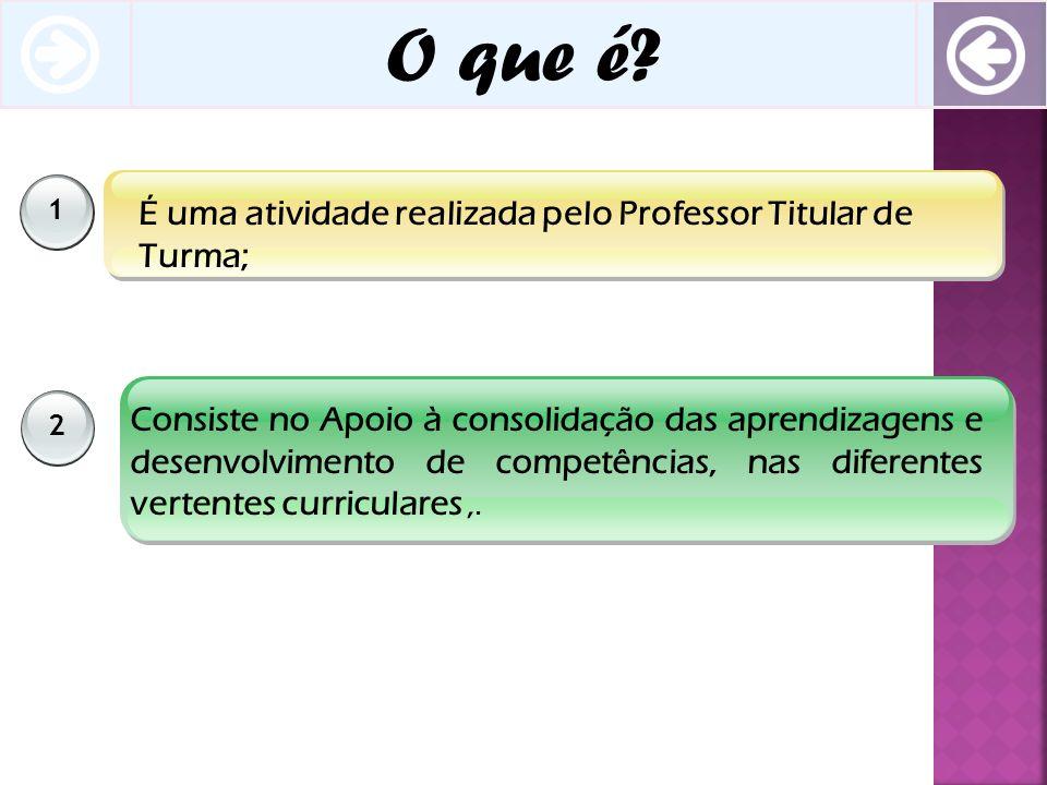 O que é É uma atividade realizada pelo Professor Titular de Turma;