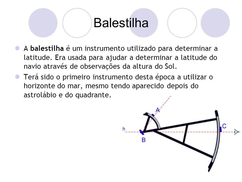 Balestilha