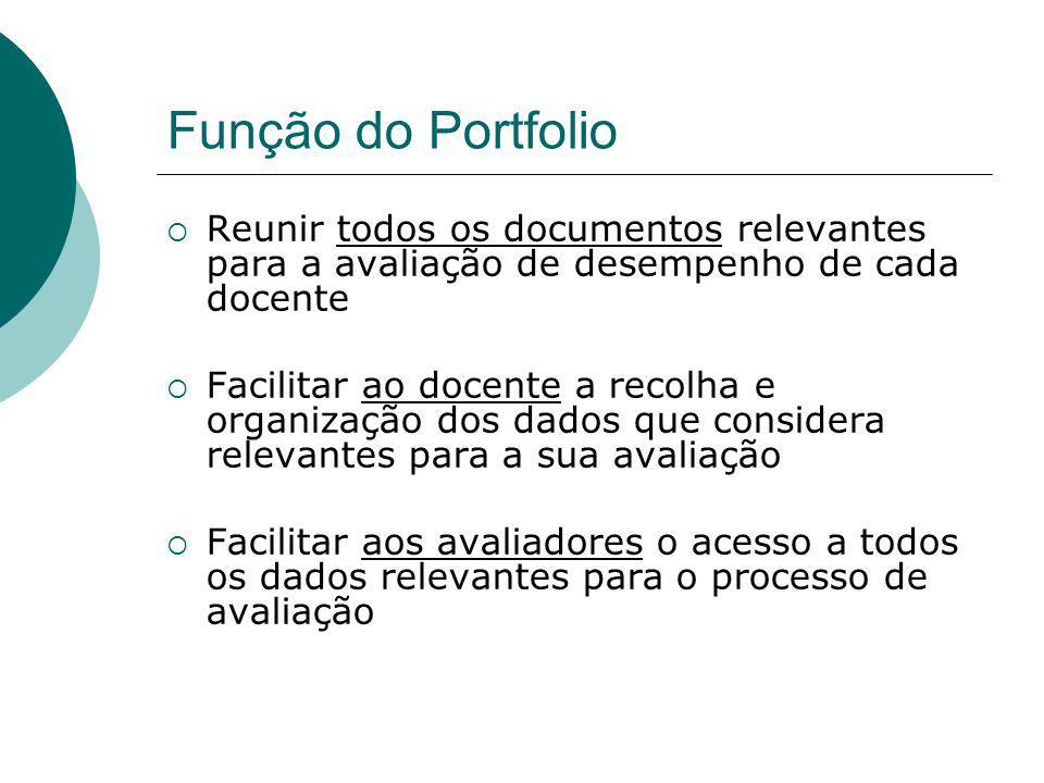 Função do Portfolio Reunir todos os documentos relevantes para a avaliação de desempenho de cada docente.