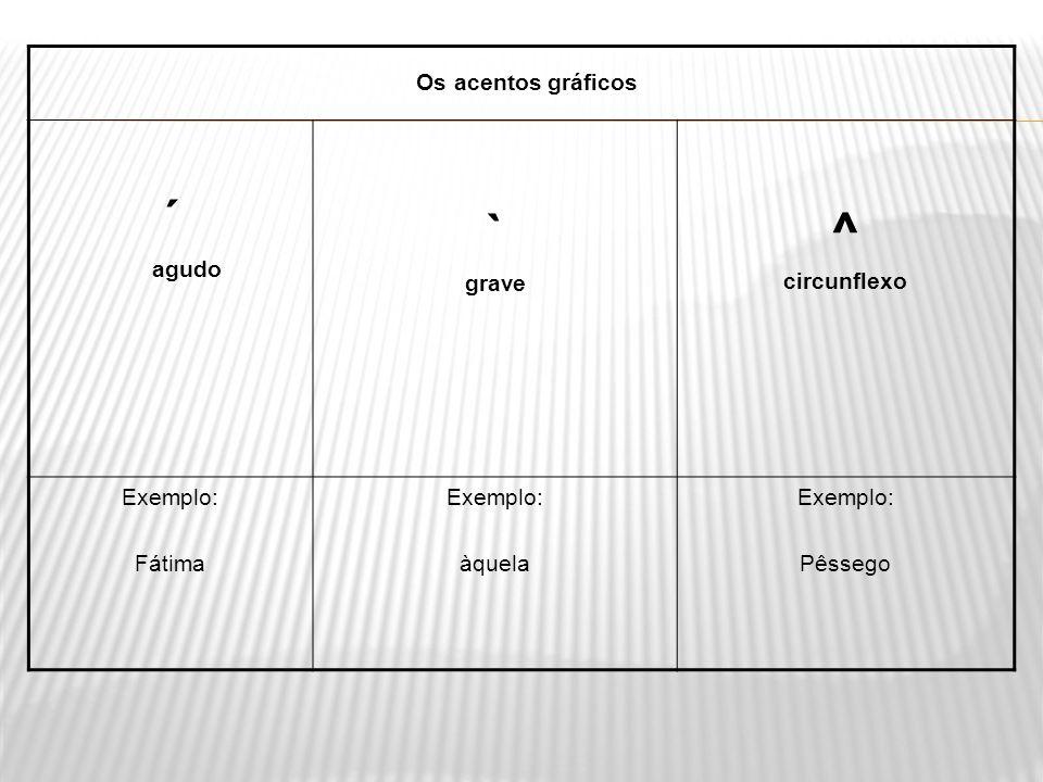 ´ ^ ` Os acentos gráficos agudo grave circunflexo Exemplo: Fátima
