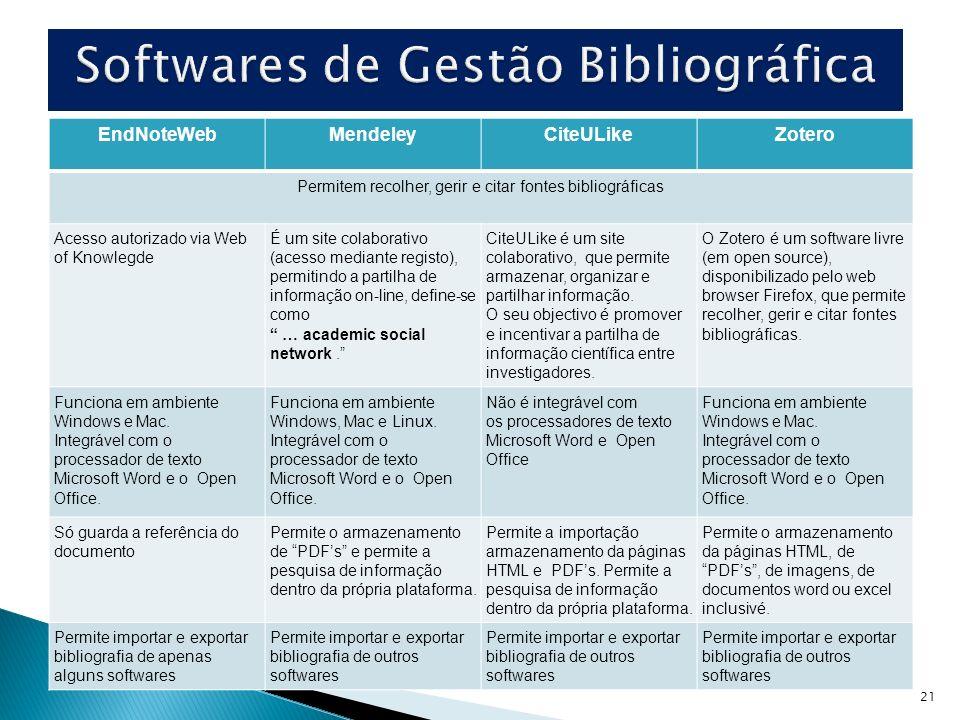 Softwares de Gestão Bibliográfica