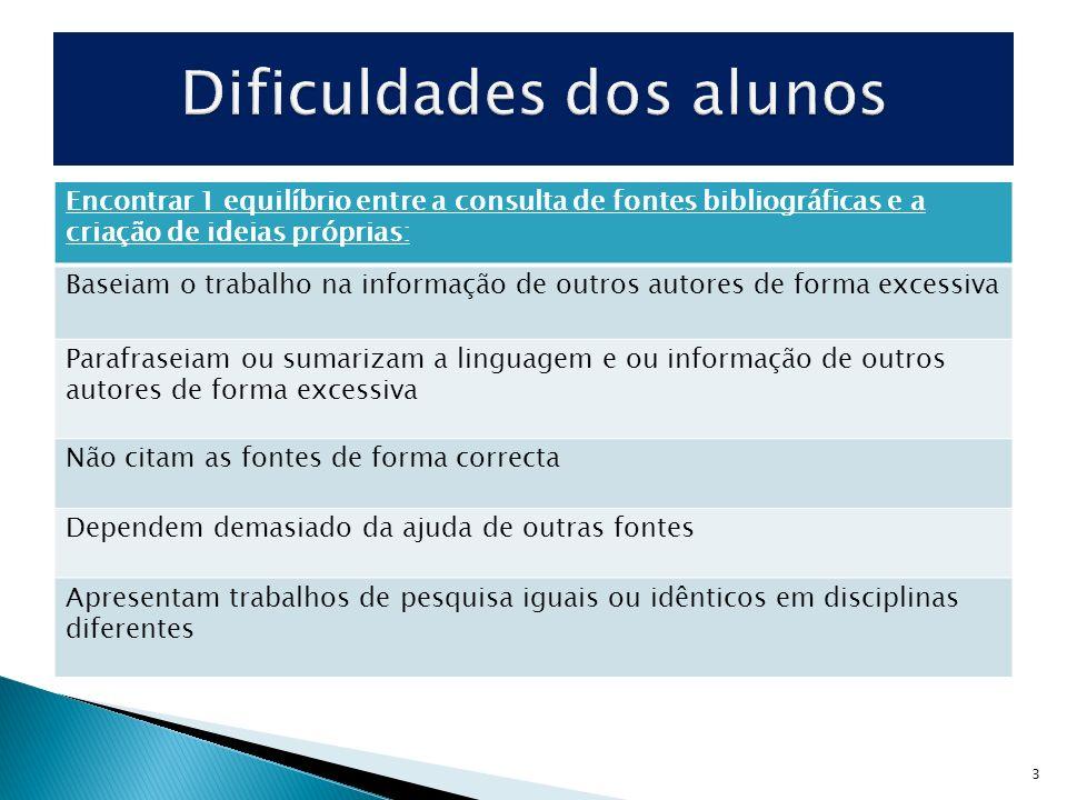 Dificuldades dos alunos