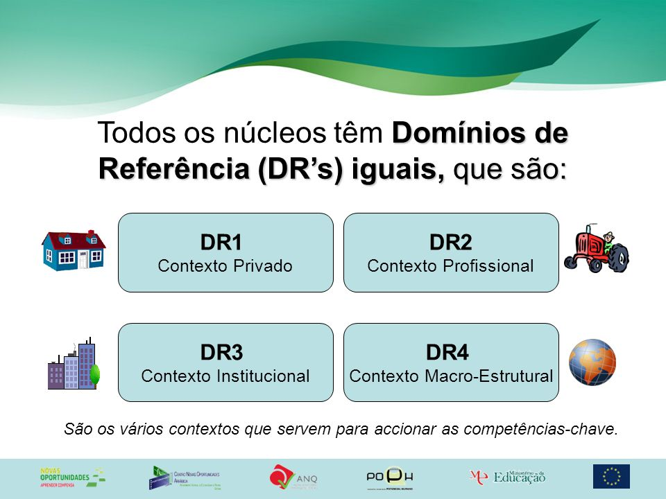 Todos os núcleos têm Domínios de Referência (DR's) iguais, que são: