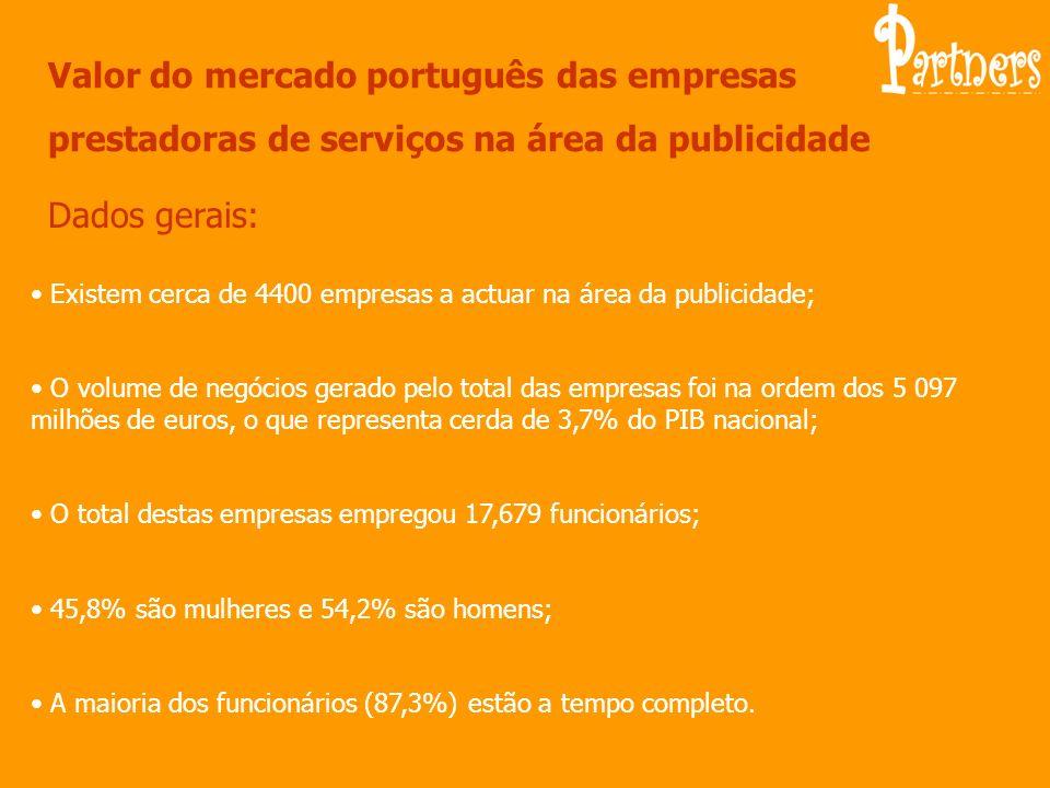 Valor do mercado português das empresas prestadoras de serviços na área da publicidade