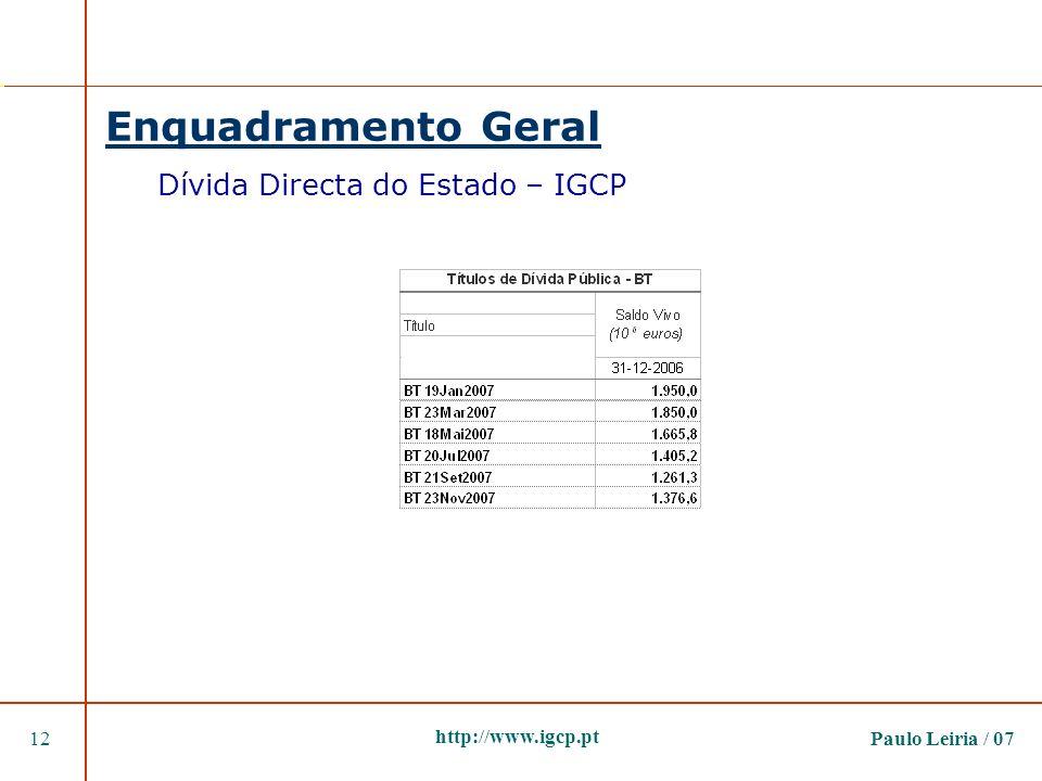 Enquadramento Geral Dívida Directa do Estado – IGCP