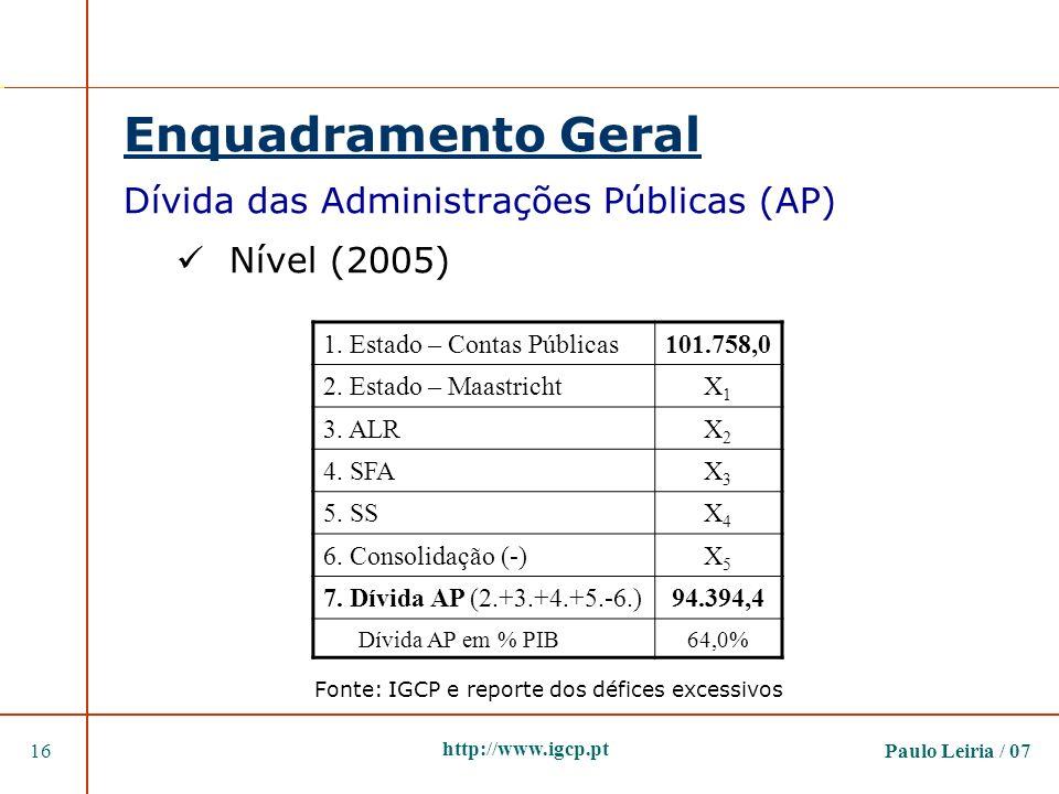 Enquadramento Geral Dívida das Administrações Públicas (AP)