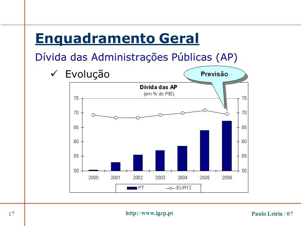 Enquadramento Geral Dívida das Administrações Públicas (AP) Evolução