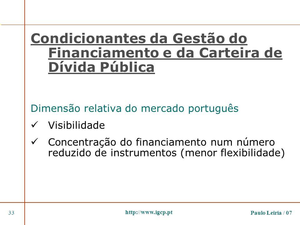 Condicionantes da Gestão do Financiamento e da Carteira de Dívida Pública