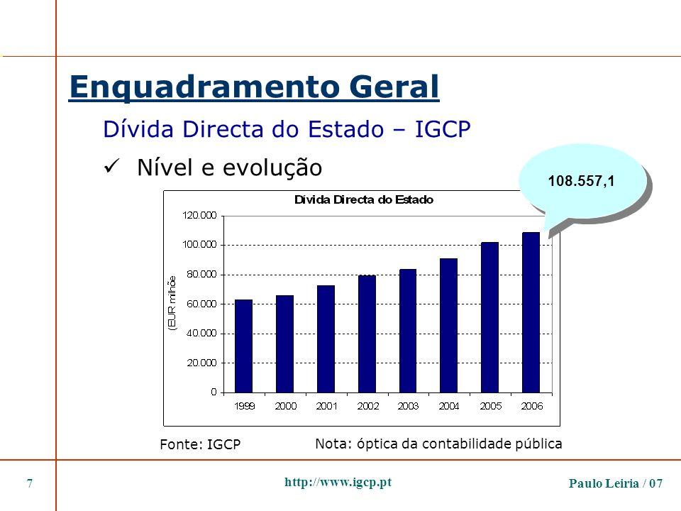 Enquadramento Geral Dívida Directa do Estado – IGCP Nível e evolução