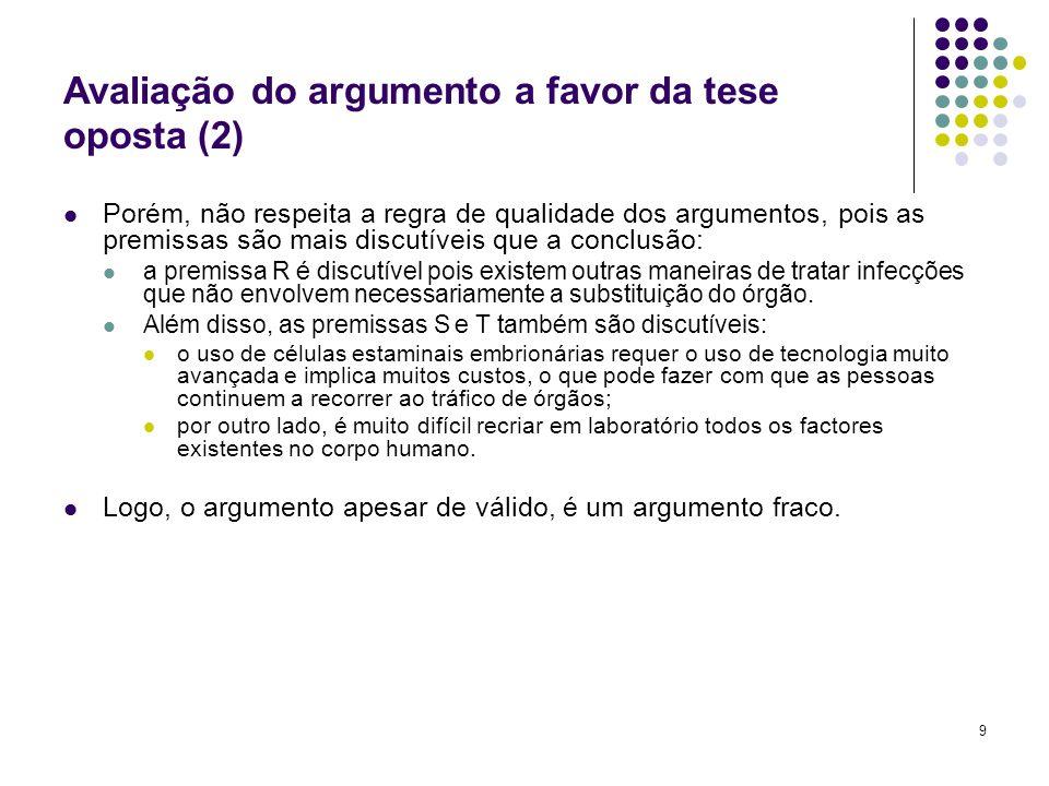 Avaliação do argumento a favor da tese oposta (2)