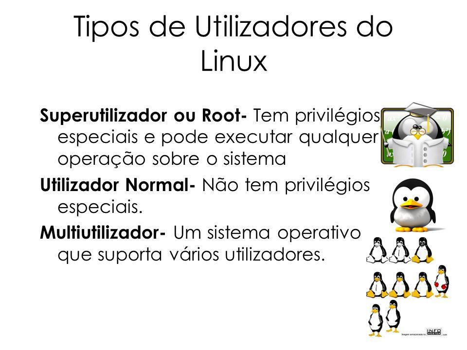 Tipos de Utilizadores do Linux