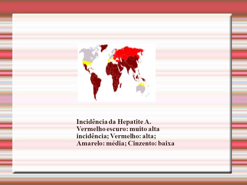 Incidência da Hepatite A