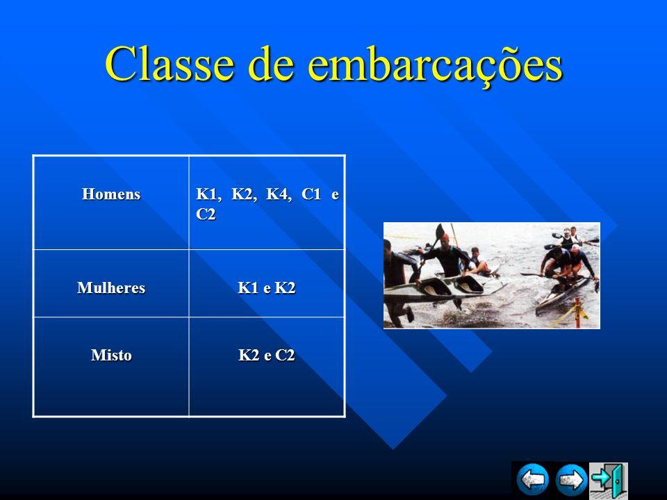 Classe de embarcações Homens K1, K2, K4, C1 e C2 Mulheres K1 e K2