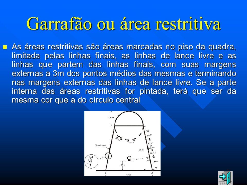 Garrafão ou área restritiva