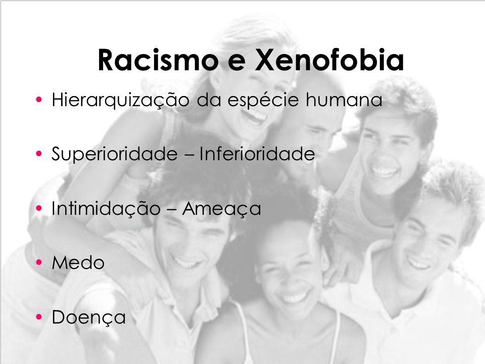 Racismo e Xenofobia Hierarquização da espécie humana
