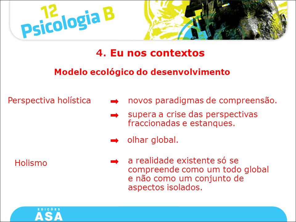 4. Eu nos contextos Modelo ecológico do desenvolvimento