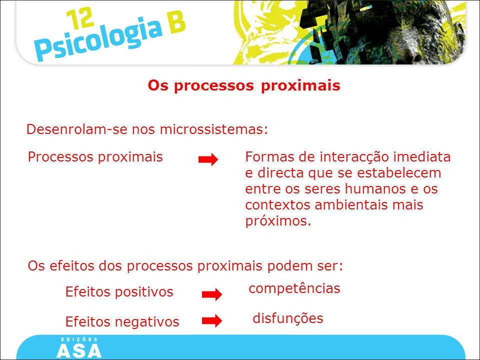 Os processos proximais