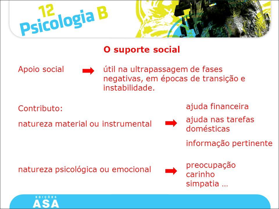 O suporte social Apoio social