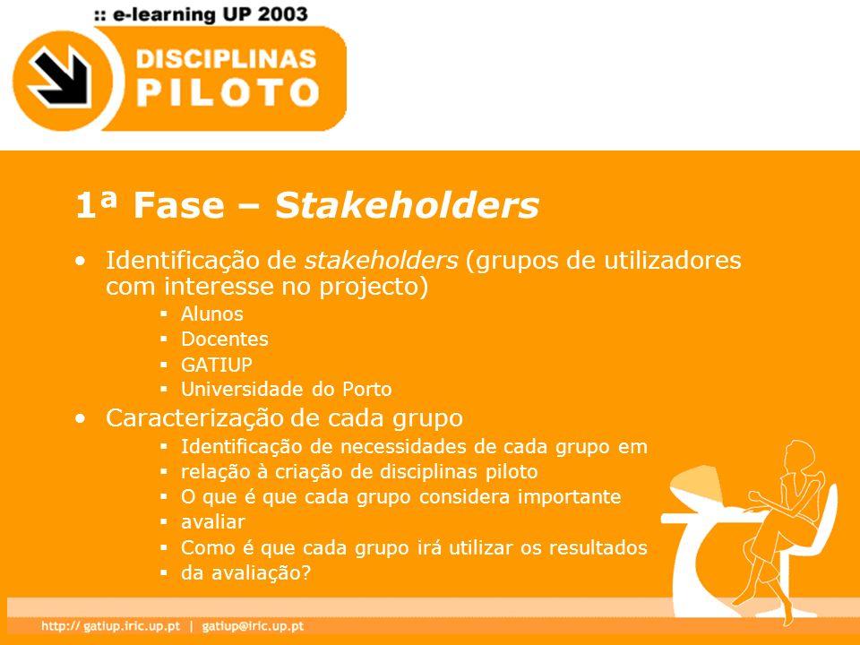 1ª Fase – Stakeholders Identificação de stakeholders (grupos de utilizadores com interesse no projecto)