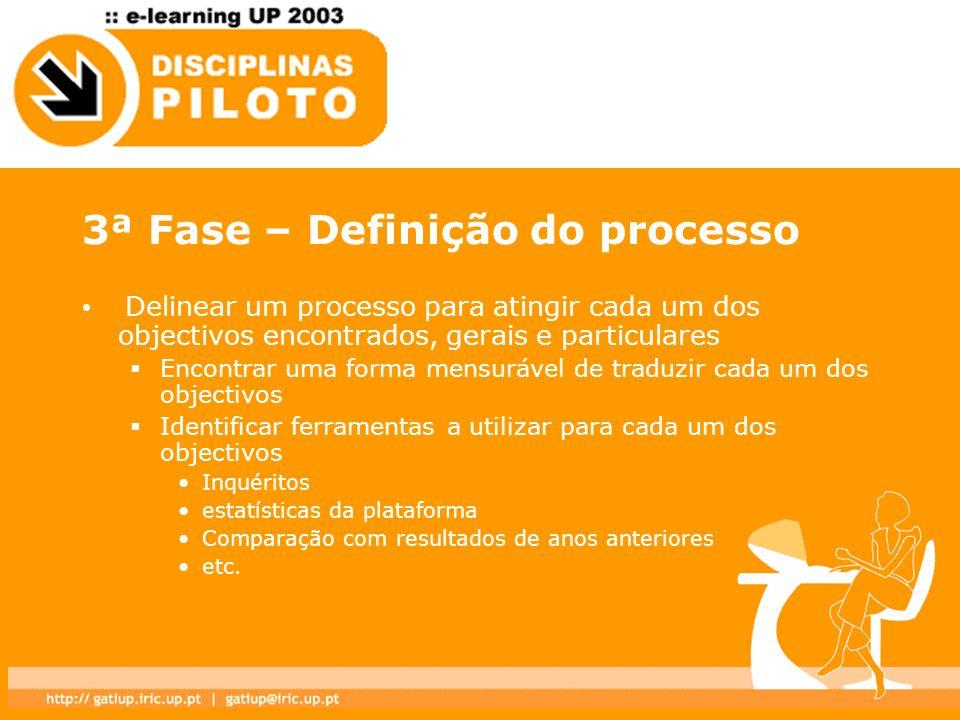 3ª Fase – Definição do processo
