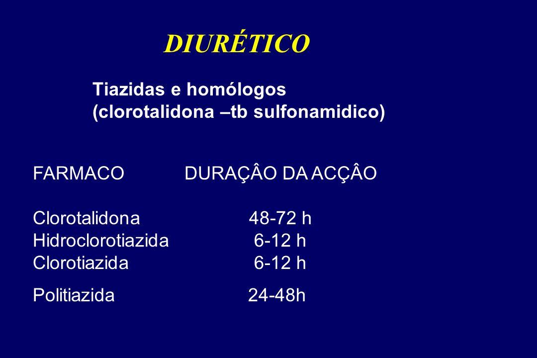 Tiazidas e homólogos (clorotalidona –tb sulfonamidico)