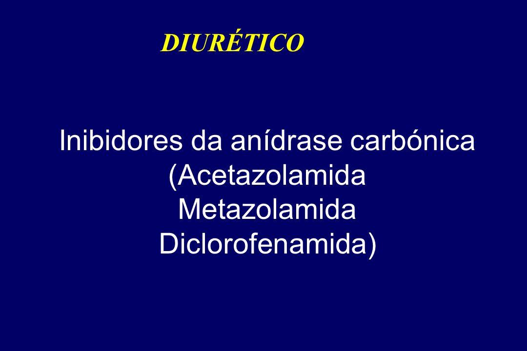 DIURÉTICO Inibidores da anídrase carbónica (Acetazolamida Metazolamida Diclorofenamida)