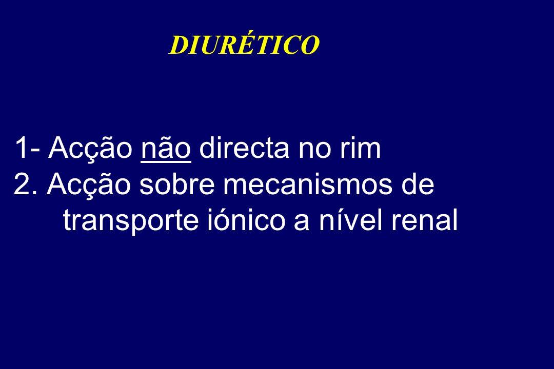 DIURÉTICO 1- Acção não directa no rim 2.