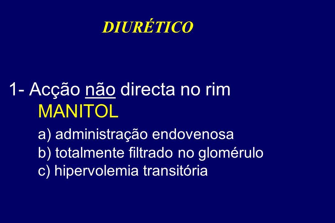 DIURÉTICO 1- Acção não directa no rim MANITOL a) administração endovenosa b) totalmente filtrado no glomérulo c) hipervolemia transitória.