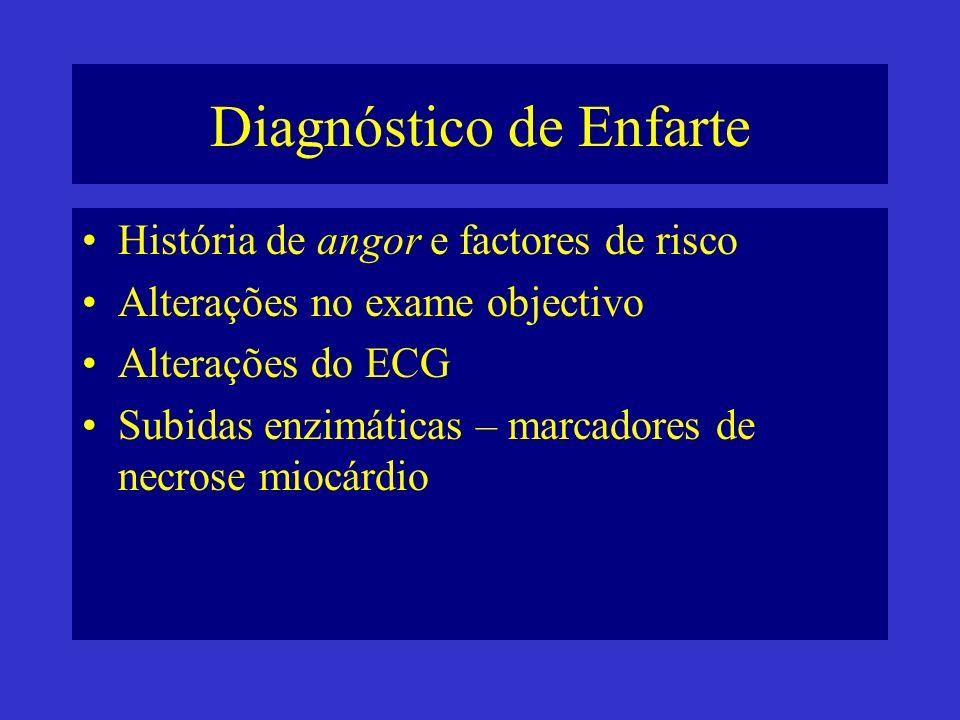Diagnóstico de Enfarte