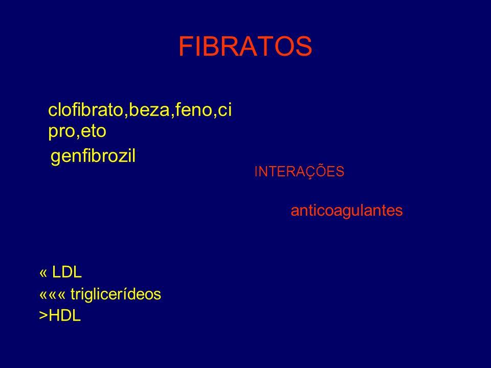 FIBRATOS genfibrozil clofibrato,beza,feno,cipro,eto anticoagulantes