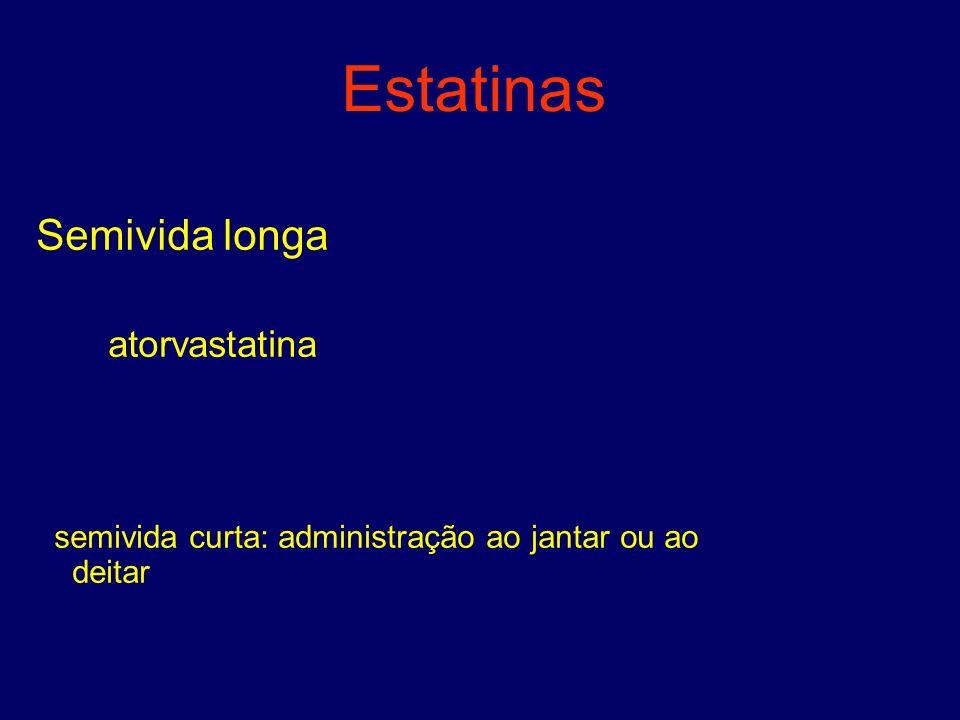 Estatinas Semivida longa atorvastatina