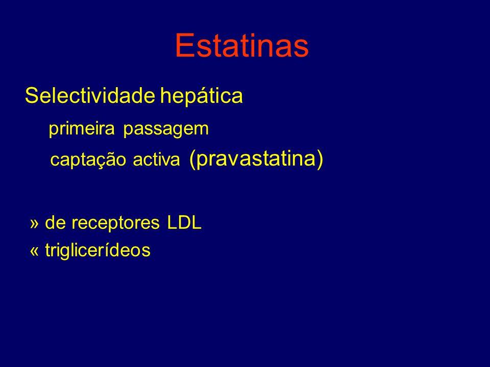 Estatinas Selectividade hepática primeira passagem