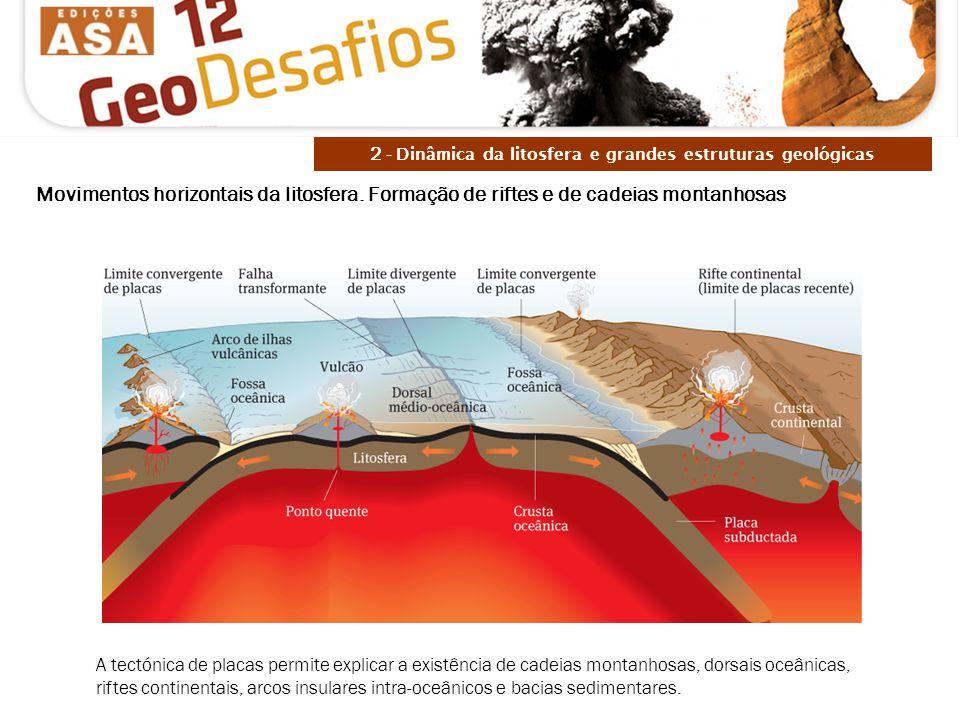 2 - Dinâmica da litosfera e grandes estruturas geológicas