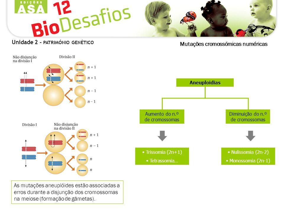Mutações cromossómicas numéricas