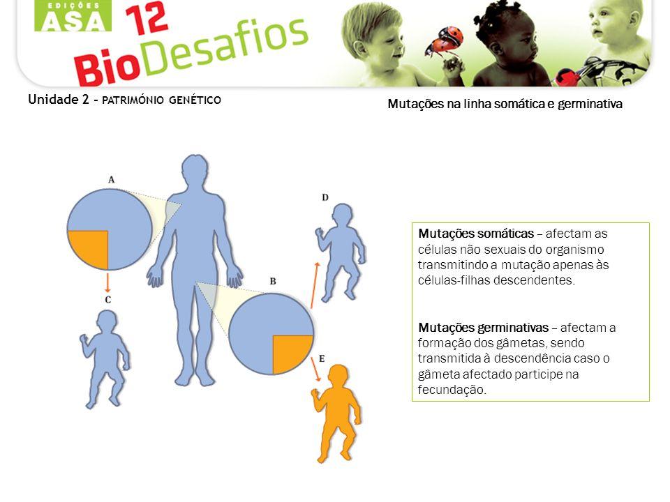 Mutações na linha somática e germinativa