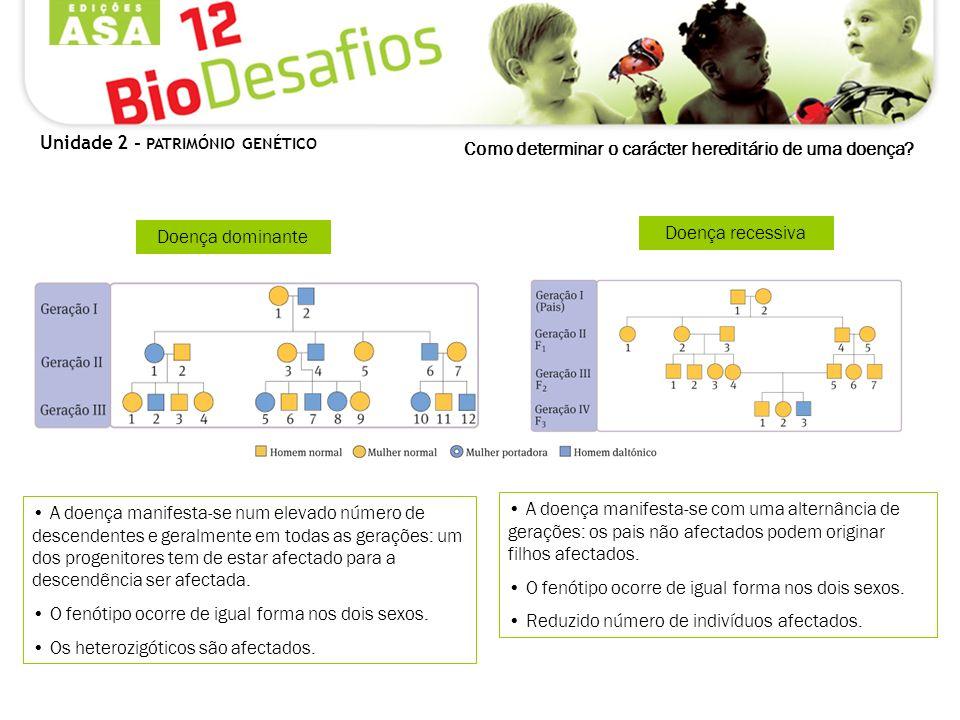 Como determinar o carácter hereditário de uma doença