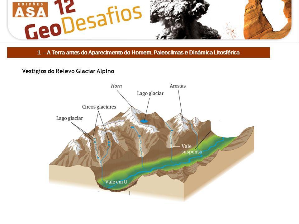 Vestígios do Relevo Glaciar Alpino