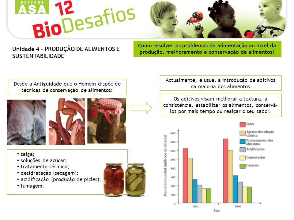 Actualmente, é usual a introdução de aditivos na maioria dos alimentos