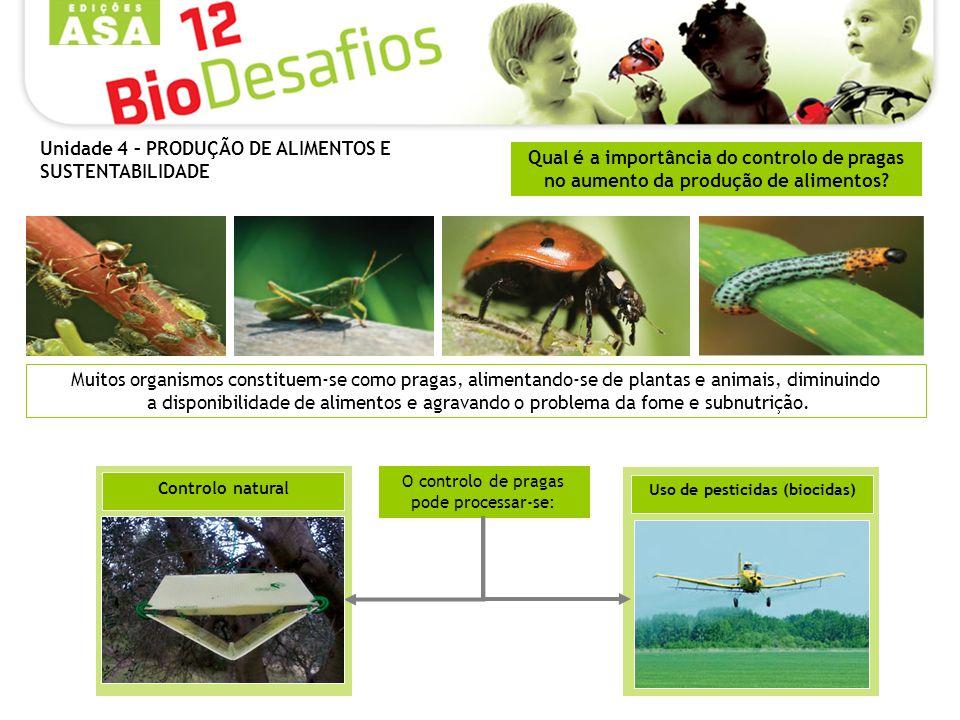 Uso de pesticidas (biocidas)