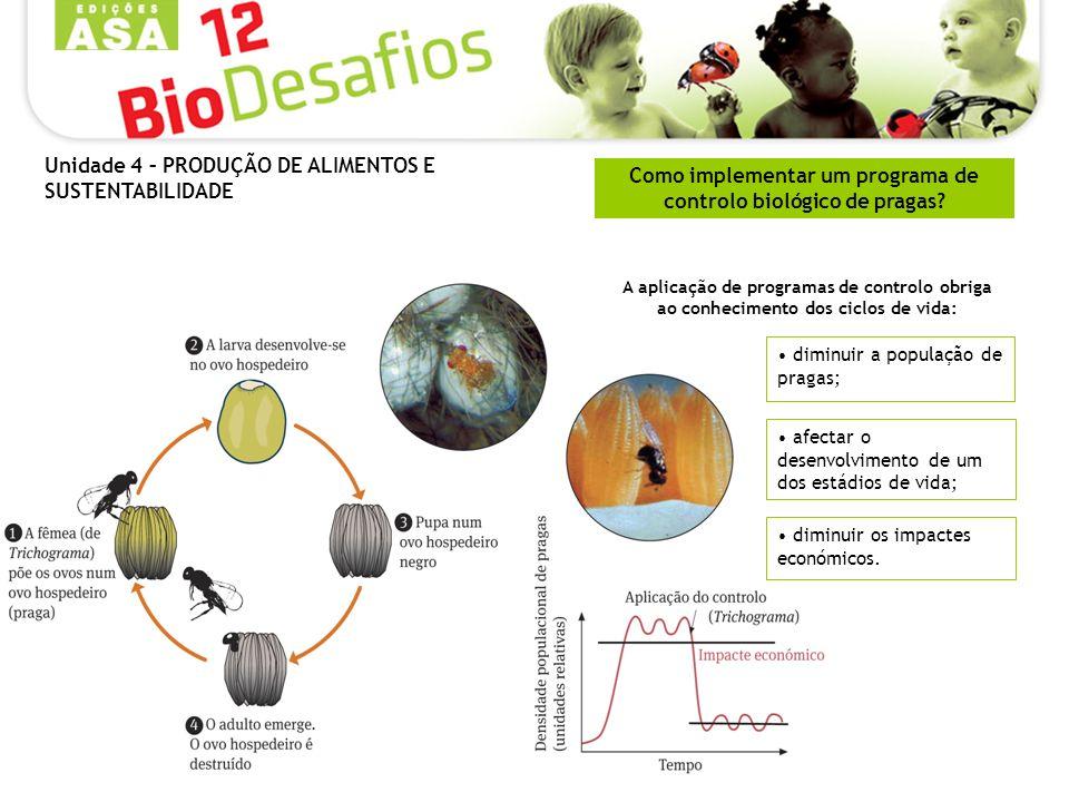 Como implementar um programa de controlo biológico de pragas