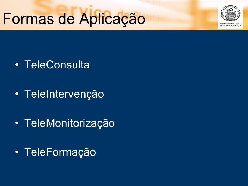 Formas de Aplicação TeleConsulta TeleIntervenção TeleMonitorização