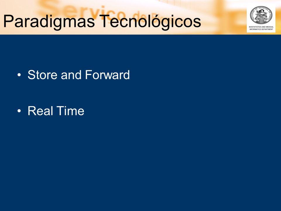 Paradigmas Tecnológicos